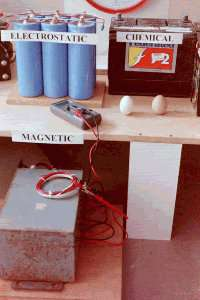 electrostatic (capacitor bank), chemical (12V battery) and magnetic (transformer) energy-density sources